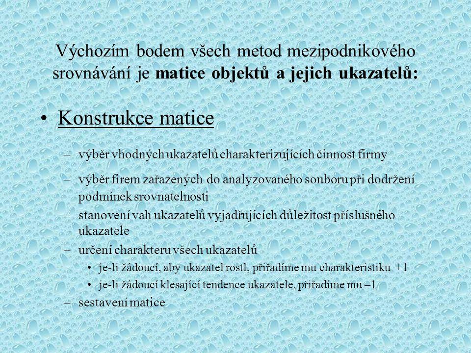 Výchozím bodem všech metod mezipodnikového srovnávání je matice objektů a jejich ukazatelů: Konstrukce matice –výběr vhodných ukazatelů charakterizují