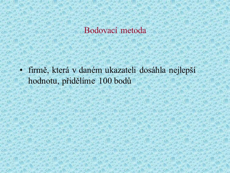 Ostatním firmám potom přiřadíme v tomto ukazateli počet bodů následovně: x ij = hodnota j-tého ukazatele v i-té firmě x i, max = nejvyšší hodnota j-tého ukazatele (ohodnocená 100 body), v případě ukazatele s charakterem +1 x i, min = nejnižší hodnota j-tého ukazatele (ohodnocená 100 body), v případě ukazatele s charakterem –1 b ij = bodové ohodnocení i-tého podniku pro j-tý ukazatel Při charakteru ukazatele +1: Při charakteru ukazatele – 1: