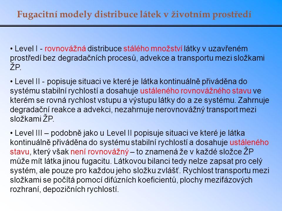 Fugacitní modely distribuce látek v životním prostředí Level I - rovnovážná distribuce stálého množství látky v uzavřeném prostředí bez degradačních p