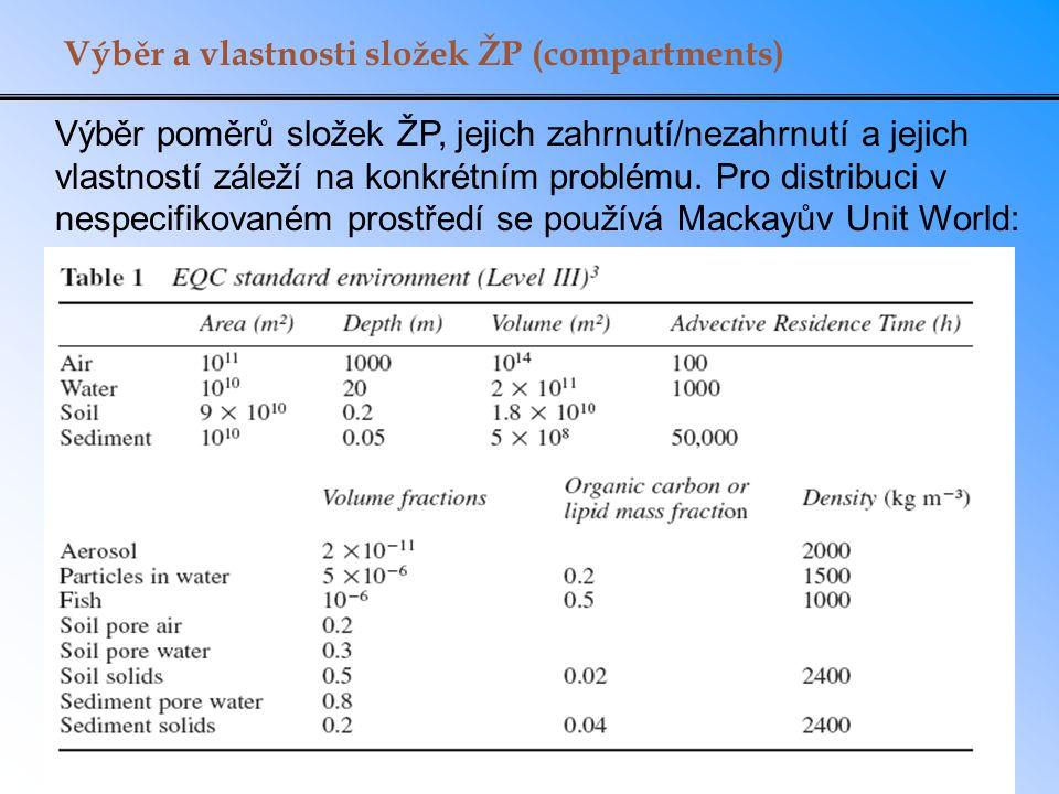 Výběr a vlastnosti složek ŽP (compartments) Výběr poměrů složek ŽP, jejich zahrnutí/nezahrnutí a jejich vlastností záleží na konkrétním problému. Pro