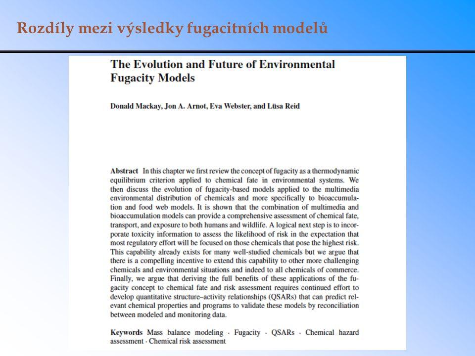 Rozdíly mezi výsledky fugacitních modelů