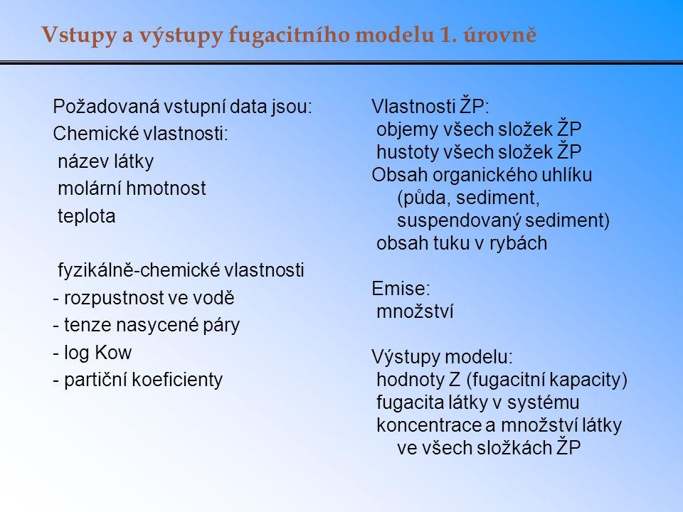 Fugacitní kapacita – Z, fugacita - f C = Z  f koncentrace = Z  fugacita jednotky:mol/m 3 = mol/(m 3  Pa)  Pa V rovnováze je f stejná ve všech fázích (složkách ŽP, environmental compartments): f 1 = f 2 = C 1 /Z 1 = C 2 /Z 2 tj.