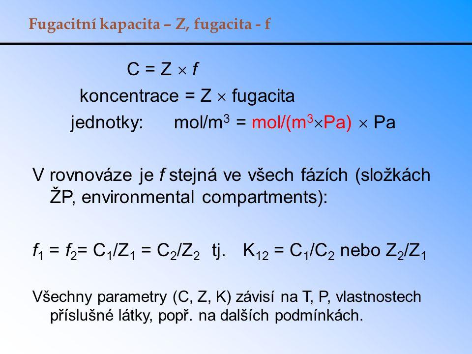 Fugacitní kapacita – Z, fugacita - f C = Z  f koncentrace = Z  fugacita jednotky:mol/m 3 = mol/(m 3  Pa)  Pa V rovnováze je f stejná ve všech fází