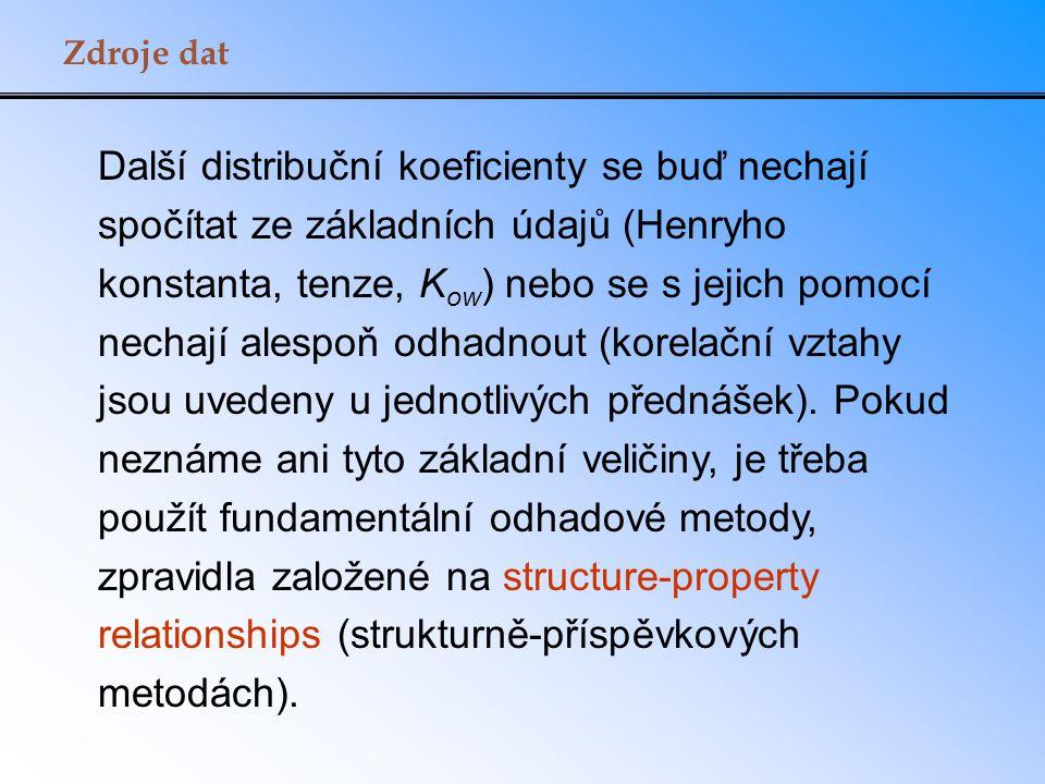Zdroje dat Další distribuční koeficienty se buď nechají spočítat ze základních údajů (Henryho konstanta, tenze, K ow ) nebo se s jejich pomocí nechají
