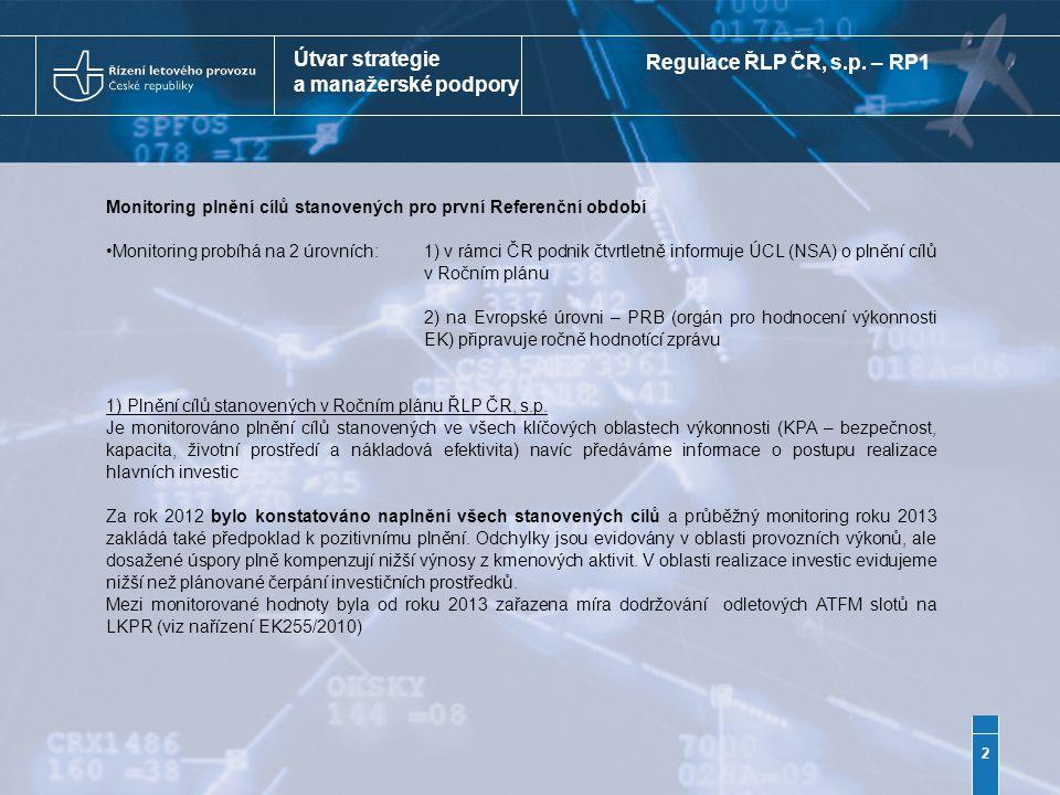 Útvar strategie a manažerské podpory Monitoring plnění cílů stanovených pro první Referenční období Monitoring probíhá na 2 úrovních:1) v rámci ČR pod