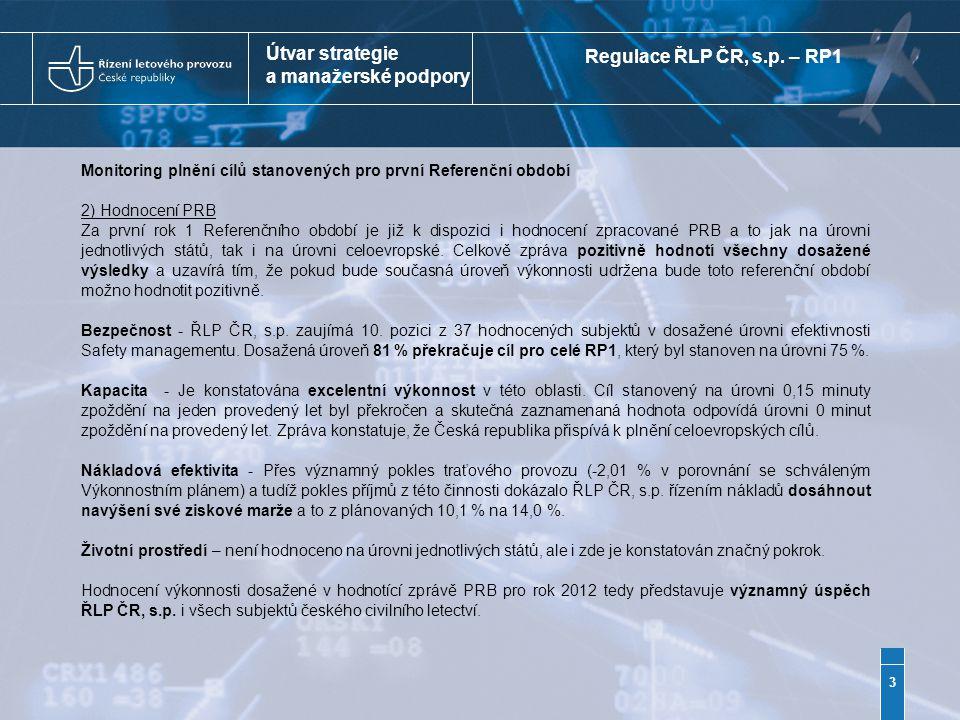 Útvar strategie a manažerské podpory Monitoring plnění cílů stanovených pro první Referenční období 2) Hodnocení PRB Za první rok 1 Referenčního obdob