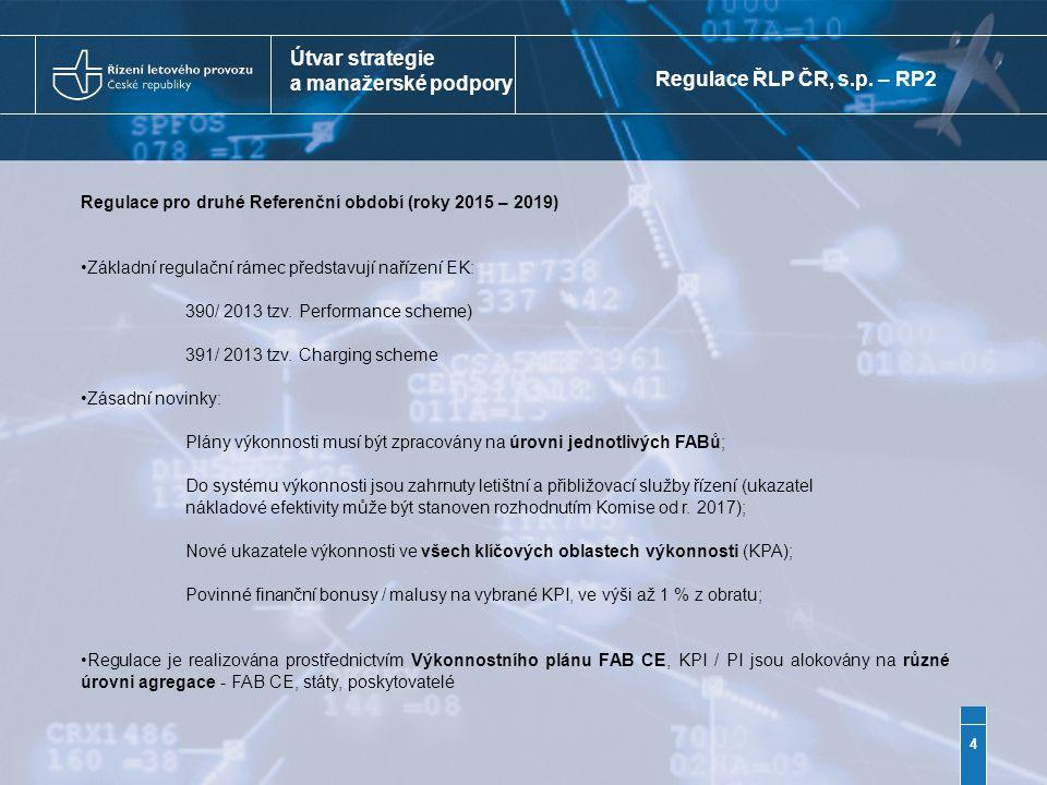 Útvar strategie a manažerské podpory 4 Regulace pro druhé Referenční období (roky 2015 – 2019) Základní regulační rámec představují nařízení EK: 390/ 2013 tzv.