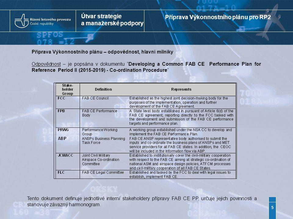 Útvar strategie a manažerské podpory Příprava Výkonnostního plánu – odpovědnost, hlavní milníky Odpovědnost – je popsána v dokumentu Developing a Common FAB CE Performance Plan for Reference Period II (2015-2019) - Co-ordination Procedure 5 Příprava Výkonnostního plánu pro RP2 Tento dokument definuje jednotlivé interní stakeholdery přípravy FAB CE PP, určuje jejich povinnosti a stanovuje závazný harmonogram.