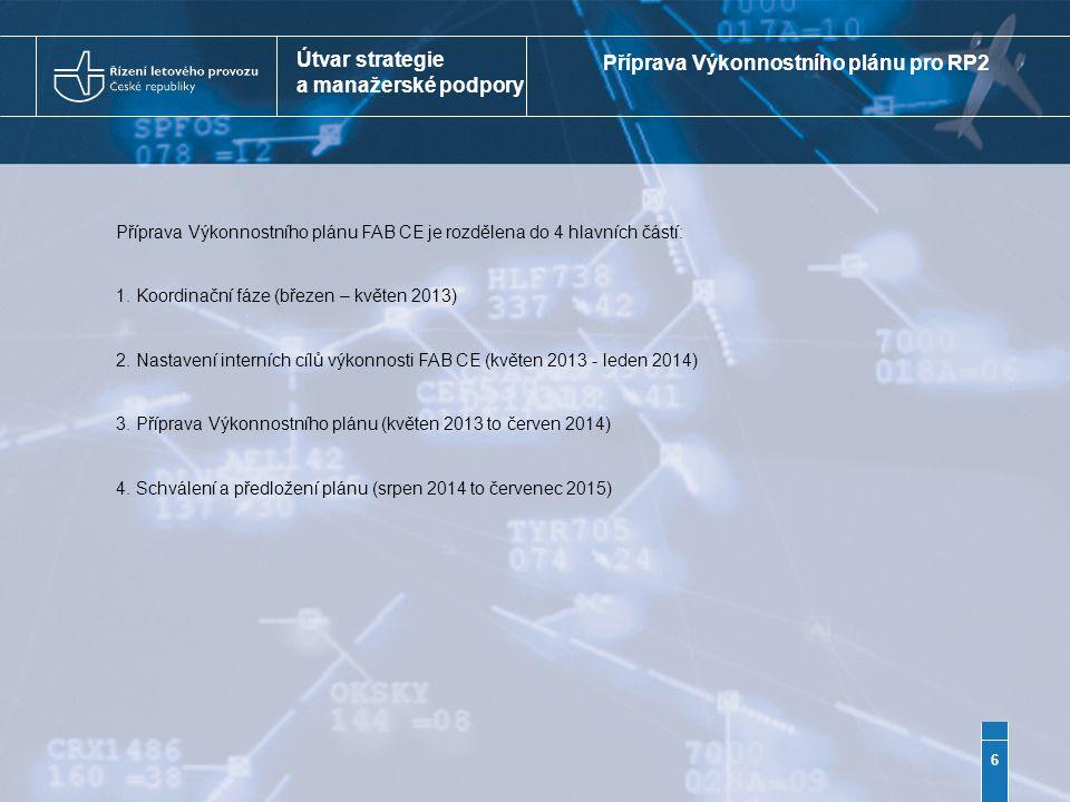 Útvar strategie a manažerské podpory Příprava Výkonnostního plánu FAB CE je rozdělena do 4 hlavních částí: 1.Koordinační fáze (březen – květen 2013) 2.Nastavení interních cílů výkonnosti FAB CE (květen 2013 - leden 2014) 3.Příprava Výkonnostního plánu (květen 2013 to červen 2014) 4.Schválení a předložení plánu (srpen 2014 to červenec 2015) 6 Příprava Výkonnostního plánu pro RP2
