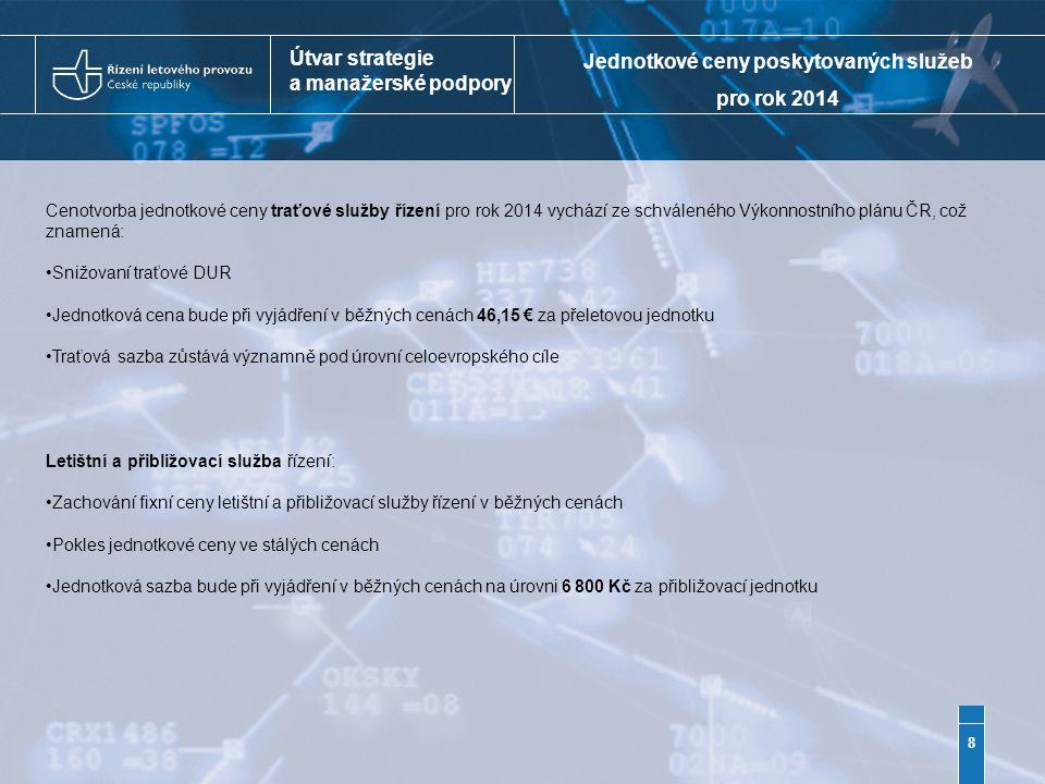 Útvar strategie a manažerské podpory 8 Jednotkové ceny poskytovaných služeb pro rok 2014 Cenotvorba jednotkové ceny traťové služby řízení pro rok 2014 vychází ze schváleného Výkonnostního plánu ČR, což znamená: Snižovaní traťové DUR Jednotková cena bude při vyjádření v běžných cenách 46,15 € za přeletovou jednotku Traťová sazba zůstává významně pod úrovní celoevropského cíle Letištní a přibližovací služba řízení: Zachování fixní ceny letištní a přibližovací služby řízení v běžných cenách Pokles jednotkové ceny ve stálých cenách Jednotková sazba bude při vyjádření v běžných cenách na úrovni 6 800 Kč za přibližovací jednotku