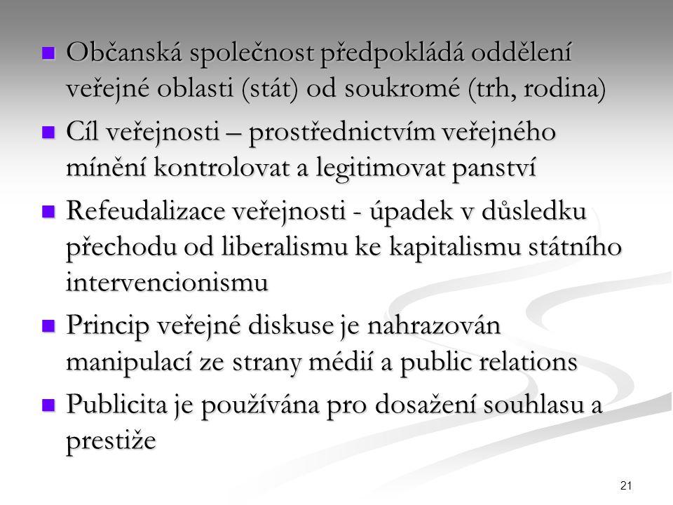 21 Občanská společnost předpokládá oddělení veřejné oblasti (stát) od soukromé (trh, rodina) Občanská společnost předpokládá oddělení veřejné oblasti (stát) od soukromé (trh, rodina) Cíl veřejnosti – prostřednictvím veřejného mínění kontrolovat a legitimovat panství Cíl veřejnosti – prostřednictvím veřejného mínění kontrolovat a legitimovat panství Refeudalizace veřejnosti - úpadek v důsledku přechodu od liberalismu ke kapitalismu státního intervencionismu Refeudalizace veřejnosti - úpadek v důsledku přechodu od liberalismu ke kapitalismu státního intervencionismu Princip veřejné diskuse je nahrazován manipulací ze strany médií a public relations Princip veřejné diskuse je nahrazován manipulací ze strany médií a public relations Publicita je používána pro dosažení souhlasu a prestiže Publicita je používána pro dosažení souhlasu a prestiže