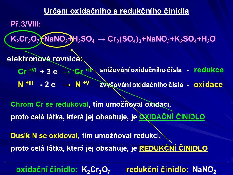 Př.4/VIII: FeSO 4 + HI O 3 + H 2 SO 4 → Fe 2 (SO 4 ) 3 + I 2 + H 2 O určit oxidační čísla u všech prvků v rovnici +III0 +V +II elektronové rovnice: Fe +II → Fe +III I +V → I 0 najít prvky, které mění oxidační číslo pro tyto prvky napsat elektronové rovnice zvyšování oxidačního čísla - oxidace - 1 e + 5 e snižování oxidačního čísla - redukce