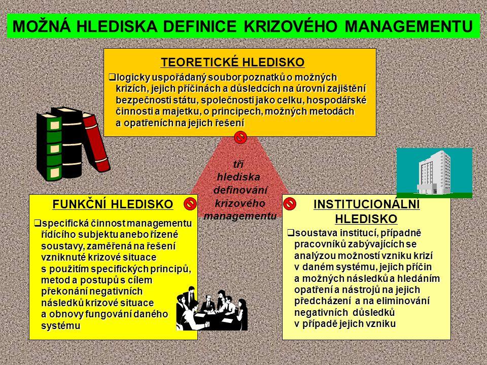 tři hlediska definování krizového managementu  specifická činnost managementu řídícího subjektu anebo řízené řídícího subjektu anebo řízené soustavy,