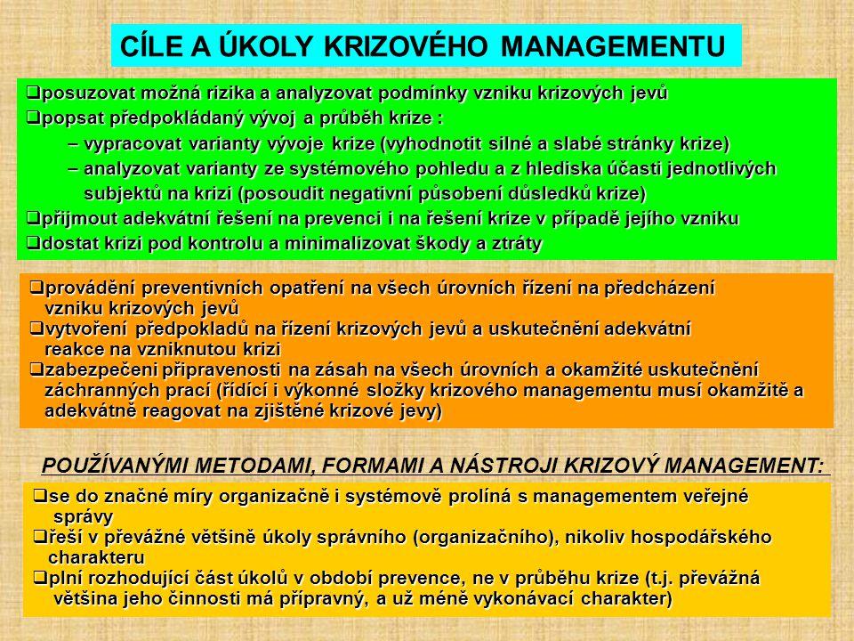  se do značné míry organizačně i systémově prolíná s managementem veřejné správy správy  řeší v převážné většině úkoly správního (organizačního), ni