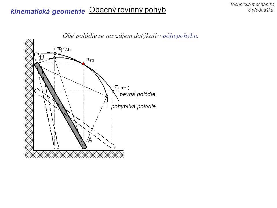 Obecný rovinný pohyb kinematická geometrie Obě polódie se navzájem dotýkají v pólu pohybu.