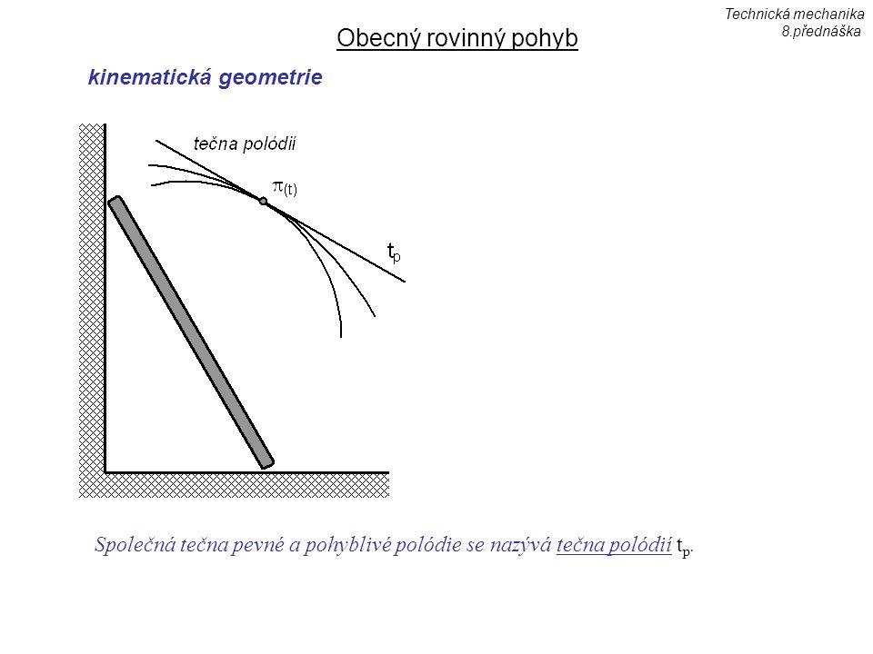 Obecný rovinný pohyb kinematická geometrie Společná tečna pevné a pohyblivé polódie se nazývá tečna polódií t p.