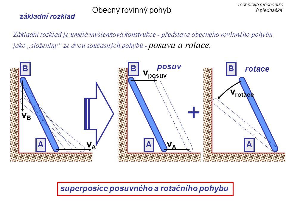 """Obecný rovinný pohyb základní rozklad posuv rotace Základní rozklad je umělá myšlenková konstrukce - představa obecného rovinného pohybu jako """"složeniny ze dvou současných pohybů - posuvu a rotace."""