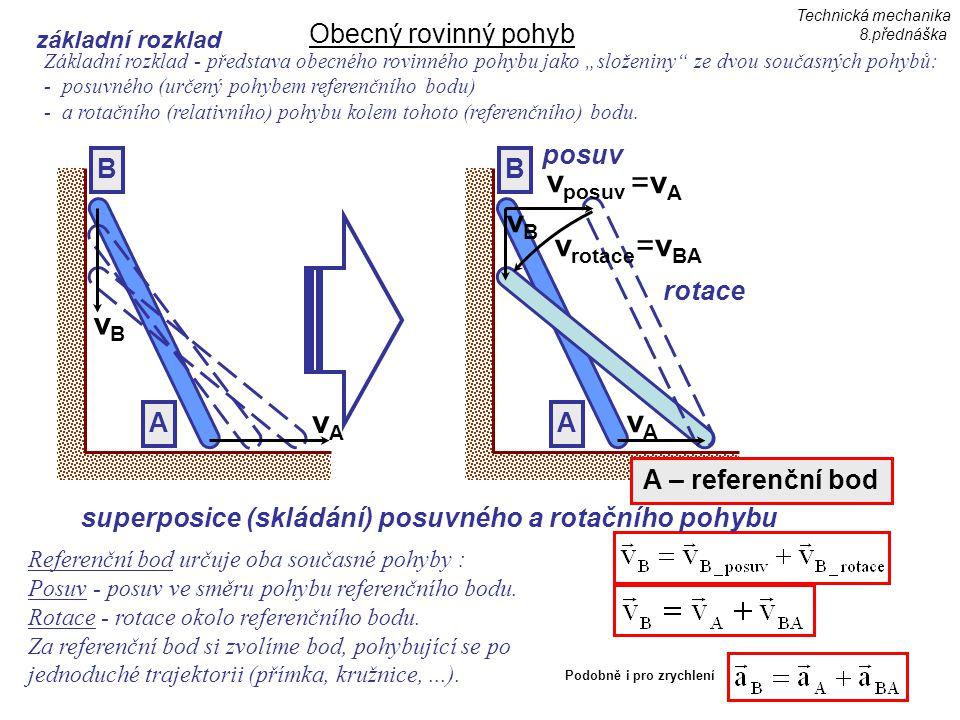 """Obecný rovinný pohyb základní rozklad Základní rozklad - představa obecného rovinného pohybu jako """"složeniny ze dvou současných pohybů: - posuvného (určený pohybem referenčního bodu) - a rotačního (relativního) pohybu kolem tohoto (referenčního) bodu."""