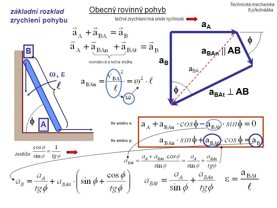 Obecný rovinný pohyb základní rozklad aBaB aAaA a BAt  AB  a BAn  AB  A B   Technická mechanika 8.přednáška zrychlení pohybu normálová a tečná složka ω tečné zrychlení má směr rychlosti Ve směru x: Ve směru y: Jestliže a BA