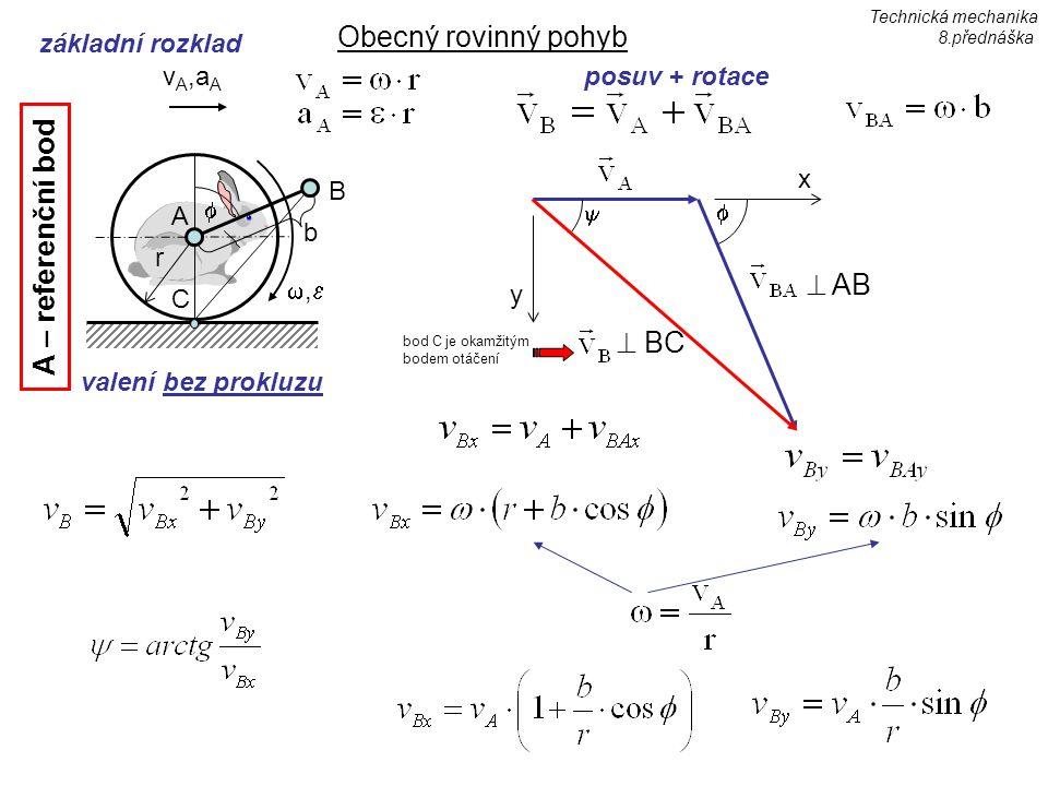 Obecný rovinný pohyb základní rozklad valení bez prokluzu ,, v A,a A B A A – referenční bod posuv + rotace   AB C  BC  x y  r b Technická mechanika 8.přednáška bod C je okamžitým bodem otáčení