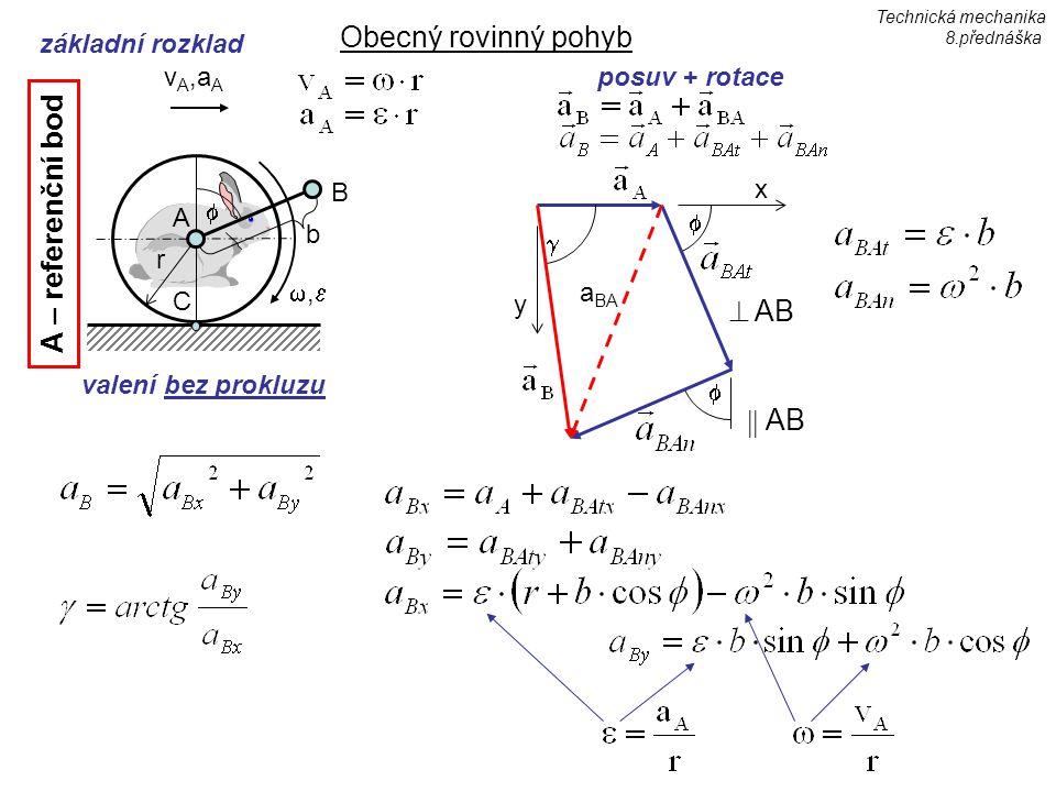 Obecný rovinný pohyb základní rozklad valení bez prokluzu v A,a A B A A – referenční bod posuv + rotace   AB  AB C  x y r b  ,,  Technická mechanika 8.přednáška a BA
