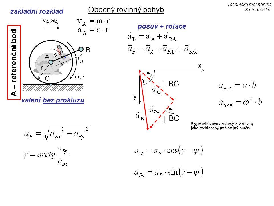 Obecný rovinný pohyb základní rozklad valení bez prokluzu v A,a A B A A – referenční bod posuv + rotace  C x r b  BC y   BC   ,, Technická mechanika 8.přednáška a Bt je odkloněno od osy x o úhel ψ jako rychlost v B (má stejný směr)