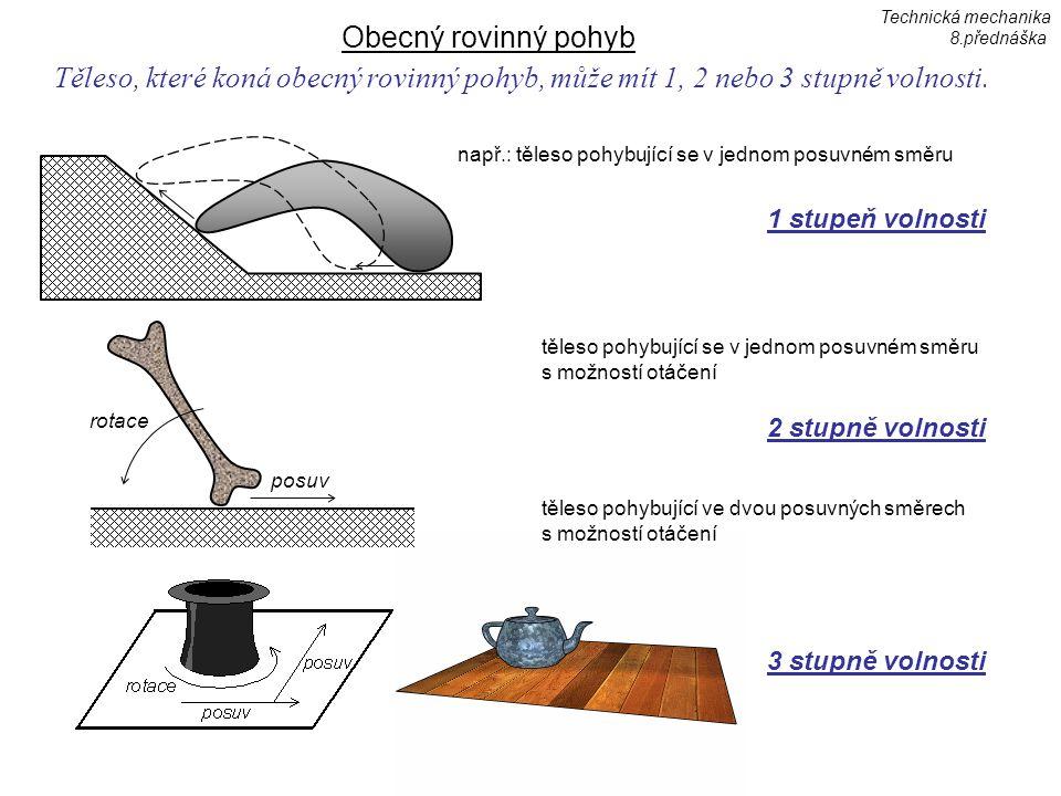 Těleso, které koná obecný rovinný pohyb, může mít 1, 2 nebo 3 stupně volnosti.