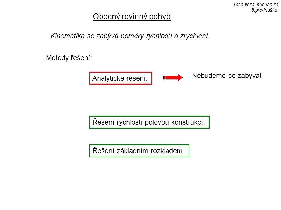 Obecný rovinný pohyb pólová konstrukce Pólová konstrukce je založena na existenci zvláštního bodu – tzv.