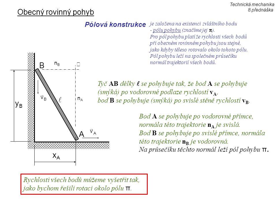 Obecný rovinný pohyb Pólová konstrukce Tyč AB délky se pohybuje tak, že bod A se pohybuje (smýká) po vodorovné podlaze rychlostí v A, bod B se pohybuje (smýká) po svislé stěně rychlostí v B.