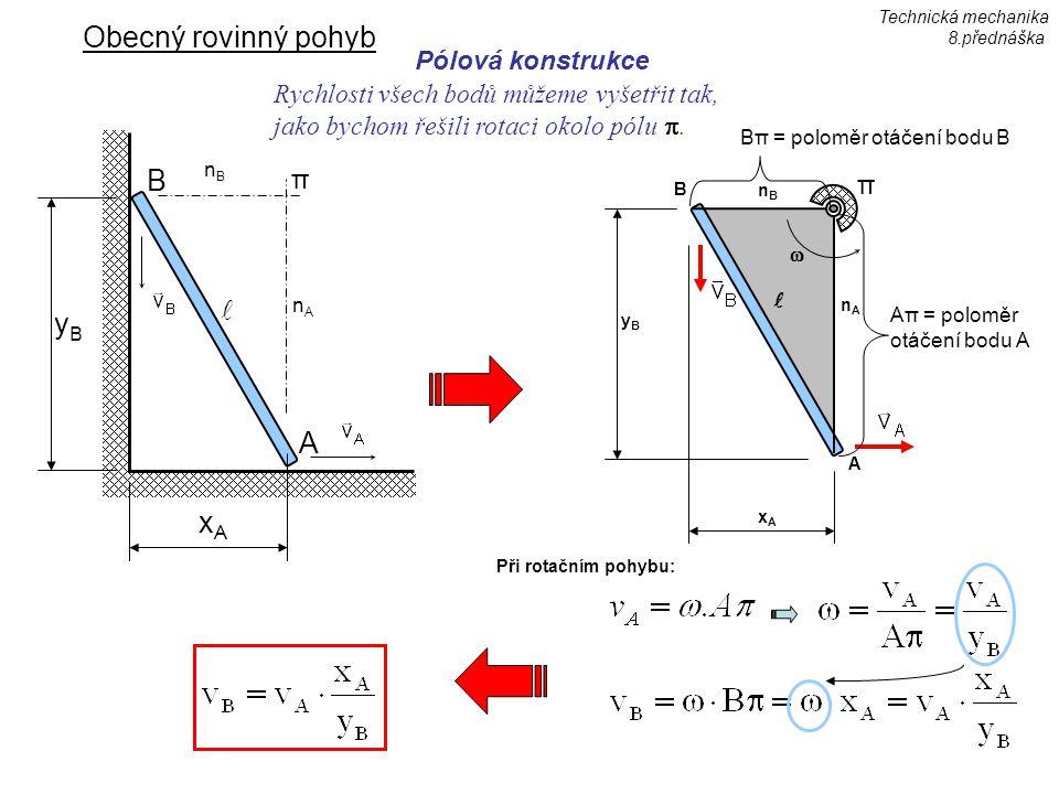 Obecný rovinný pohyb Pólová konstrukce Rychlosti všech bodů můžeme vyšetřit tak, jako bychom řešili rotaci okolo pólu .