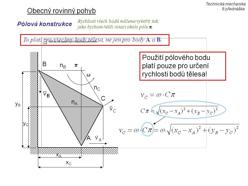 Obecný rovinný pohyb Použití pólového bodu platí pouze pro určení rychlosti bodů tělesa.