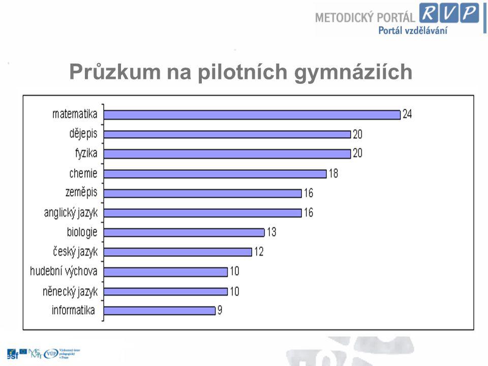 Průzkum na pilotních gymnáziích