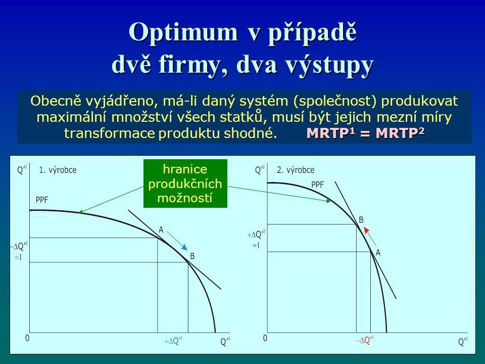 Optimum v případě dvě firmy, dva výstupy MRTP 1 = MRTP 2 Obecně vyjádřeno, má-li daný systém (společnost) produkovat maximální množství všech statků,