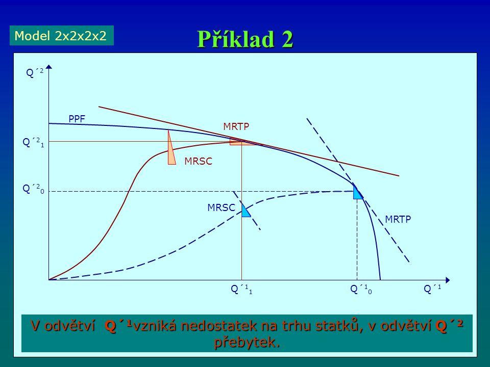 Příklad 2 Model 2x2x2x2 V odvětví Q´ 1 vzniká nedostatek na trhu statků, v odvětví Q´ 2 přebytek. Q´ 1 1 MRTP Q´ 1 Q´ 2 Q´ 1 0 Q´ 2 1 Q´ 2 0 MRSC PPF