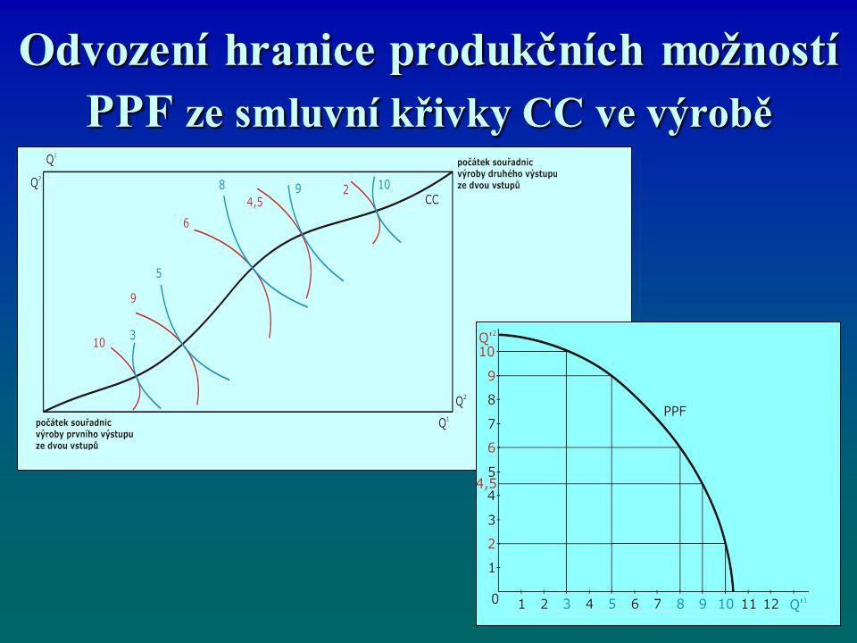 Příklad 2 Model 2x2x2x2 Protože rovněž spotřebitelé zvyšují spotřebu statku Q´ 1 a snižují spotřebu statku Q´ 2, mění se jejich mezní míry substituce MRSC.