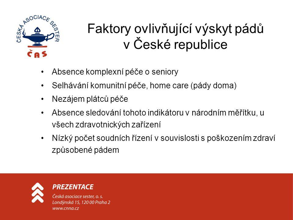 Faktory ovlivňující výskyt pádů v České republice Absence komplexní péče o seniory Selhávání komunitní péče, home care (pády doma) Nezájem plátců péče
