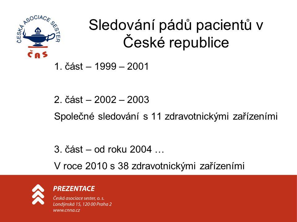 Sledování pádů pacientů v České republice 1. část – 1999 – 2001 2. část – 2002 – 2003 Společné sledování s 11 zdravotnickými zařízeními 3. část – od r
