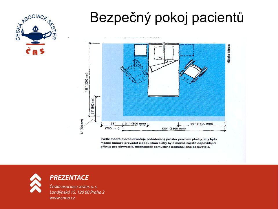 Bezpečný pokoj pacientů