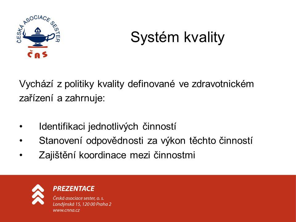 Systém kvality Vychází z politiky kvality definované ve zdravotnickém zařízení a zahrnuje: Identifikaci jednotlivých činností Stanovení odpovědnosti z