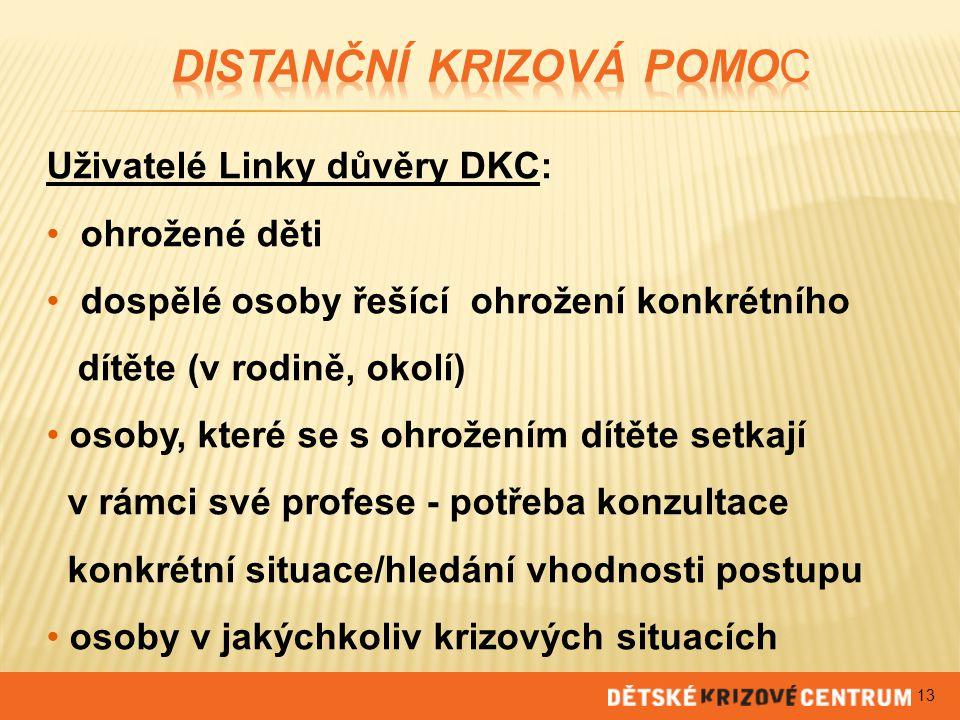 Uživatelé Linky důvěry DKC: ohrožené děti dospělé osoby řešící ohrožení konkrétního dítěte (v rodině, okolí) osoby, které se s ohrožením dítěte setkají v rámci své profese - potřeba konzultace konkrétní situace/hledání vhodnosti postupu osoby v jakýchkoliv krizových situacích 13