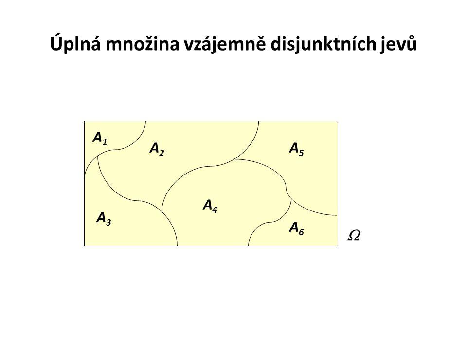 Úplná množina vzájemně disjunktních jevů A1A1  A2A2 A3A3 A4A4 A5A5 A6A6
