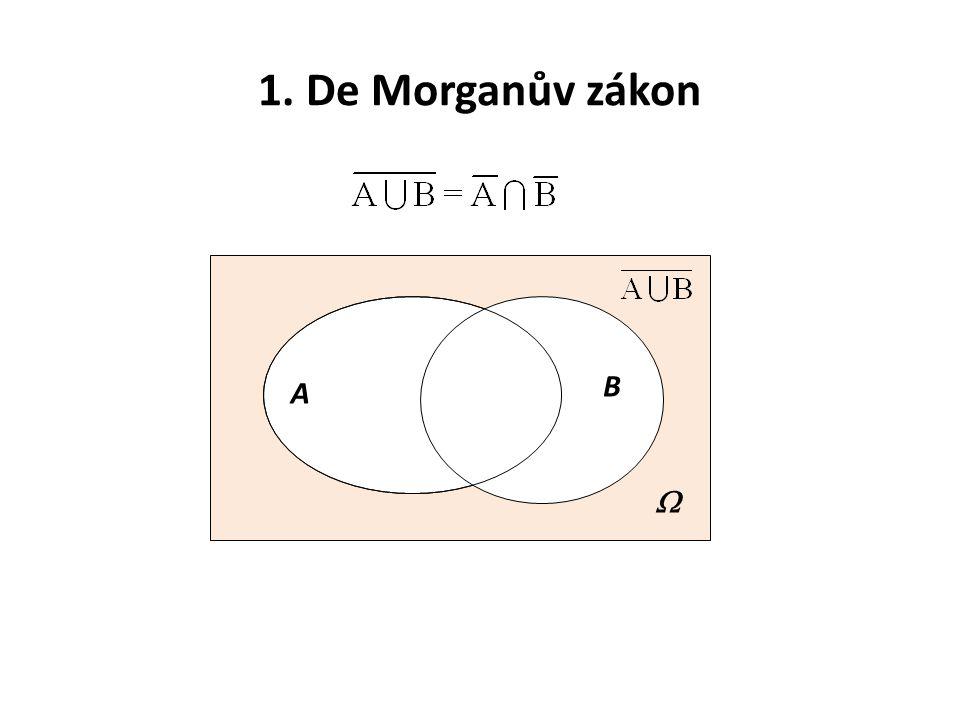 1. De Morganův zákon  B A