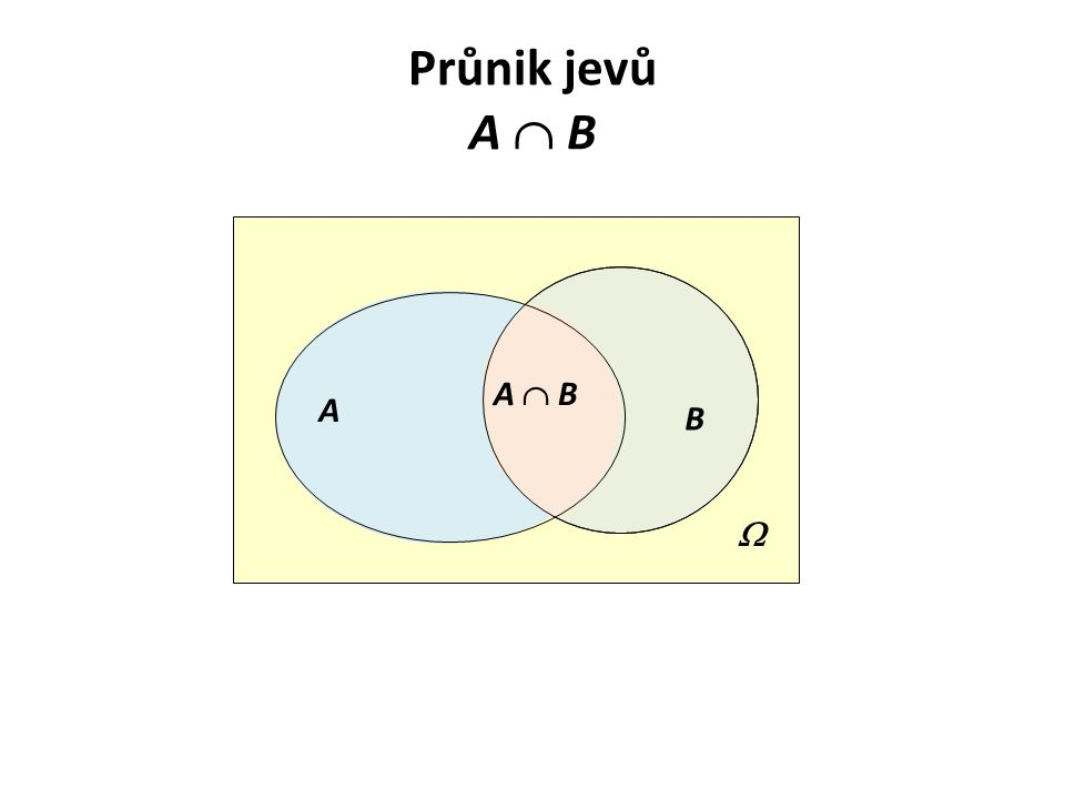 Jak znalost Bayesova teorému může zlepšit náladu??.