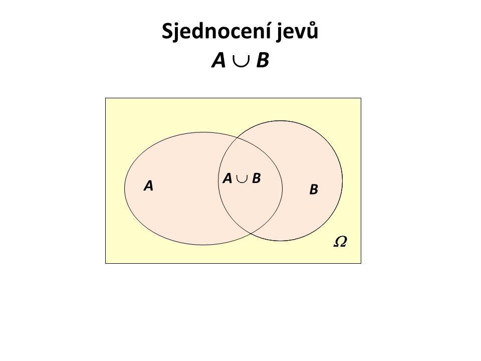 Rozdíl jevů A - B B A  A - BA - B