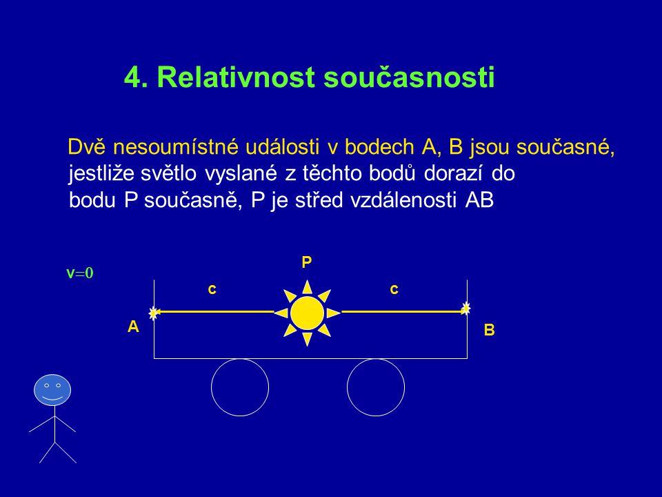 Princip stálé rychlosti světla (postulát) Ve všech inerciálních vztažných soustavách má rychlost světla ve vakuu stejnou rychlost, a to nezávisle na p