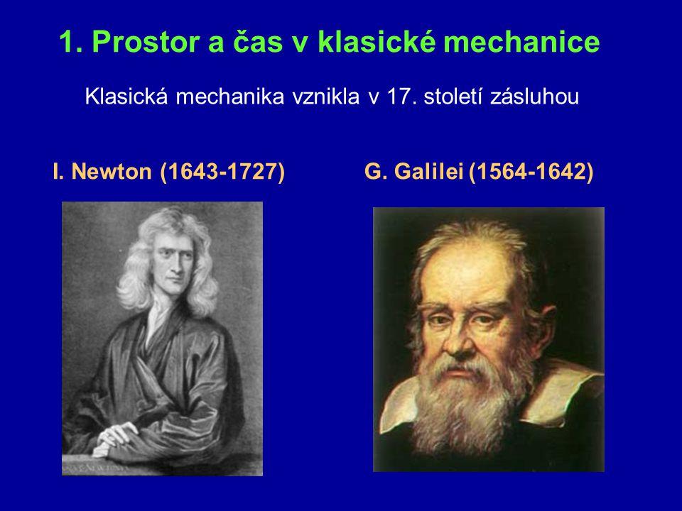 1. Prostor a čas v klasické mechanice 2. Vznik speciální teorie relativity 3. Základní principy speciální teorie relativity 4. Relativnost současnosti