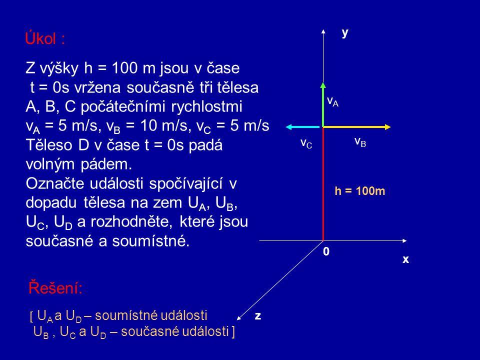 V klasické mechanice je absolutní čas, plyne ve všech soustavách stejně současnost událostí délka předmětu hmotnost tělesa je stálá a nezávislá na ryc