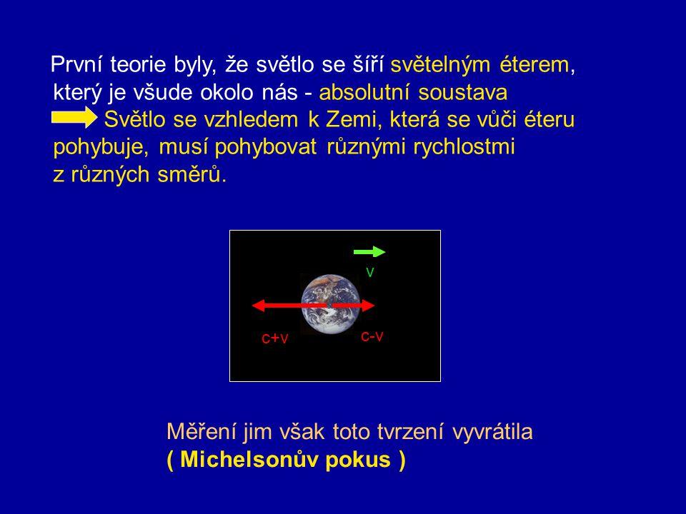 2. Vznik speciální teorie relativity Nejdříve byla rychlost světla považována za nekonečnou, protože prostor je osvětlen z lidského pohledu okamžitě.