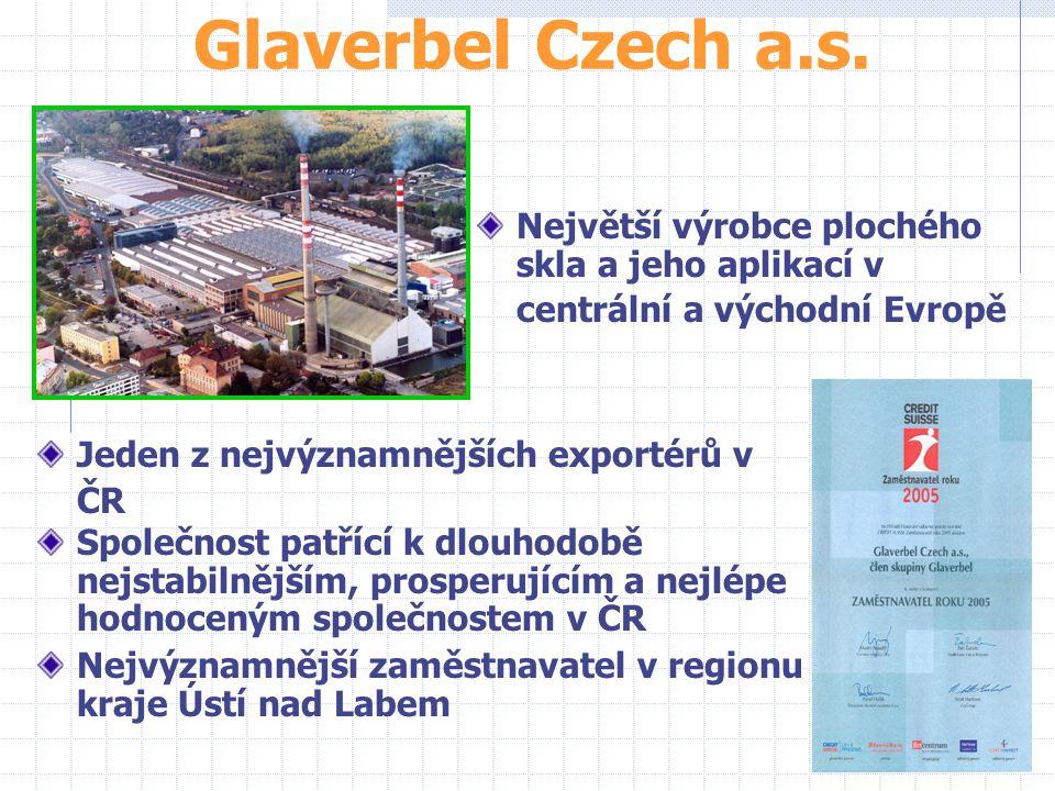 Glaverbel Czech a.s. Největší výrobce plochého skla a jeho aplikací v centrální a východní Evropě Jeden z nejvýznamnějších exportérů v ČR Společnost p