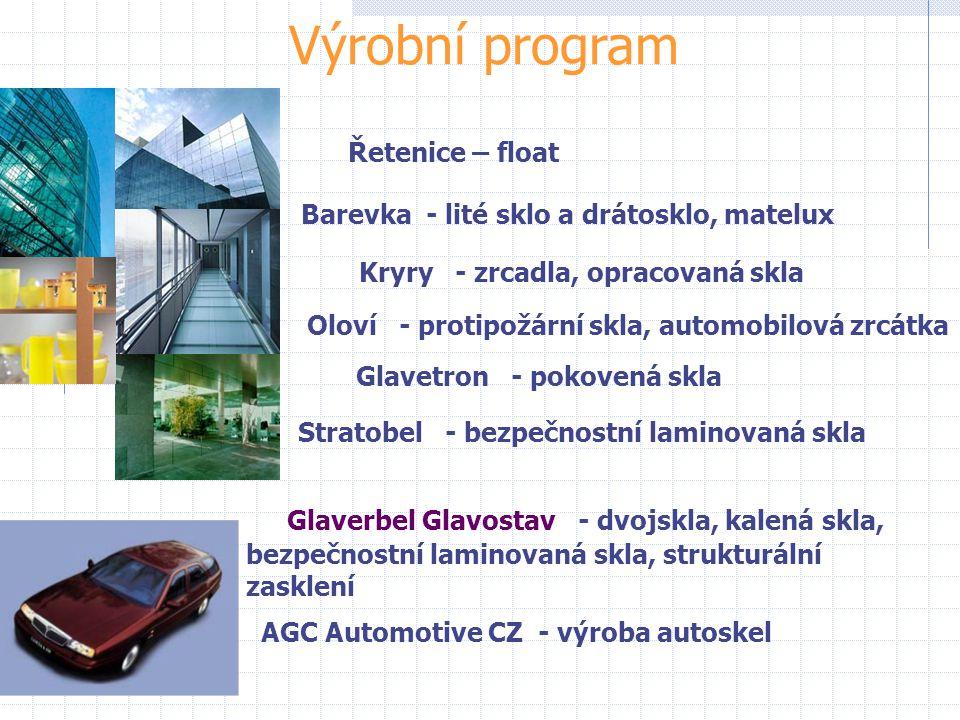 Výrobní program Kryry - zrcadla, opracovaná skla Barevka - lité sklo a drátosklo, matelux Řetenice – float Glavetron - pokovená skla Stratobel - bezpe